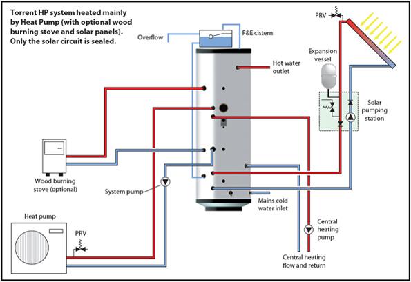 heat pump new orilux heat pump rh heatpumpnewtaimeda blogspot com